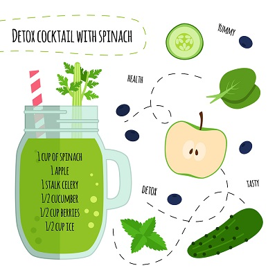 Green Juicing Detox Plan to Remove Toxins from Your Body